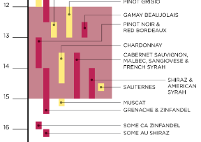 Alcohol_Content_in_Wine_and_Other_Drinks_